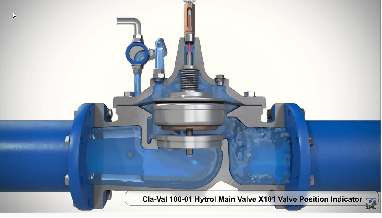 CLA-VAL 100-01 Valve & Position Indicator 3D Animation