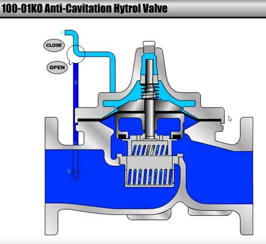 CLA-VAL 100-01/KO Hytrol Main Valve 2D Animation